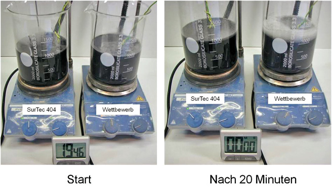 Gut gemocht Optimiertes Additiv für E6-Langzeitbeizen | WOTech Technical Media PG43